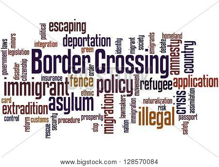 Border Crossing, Word Cloud Concept 9