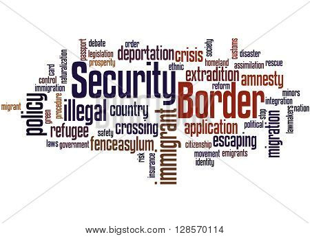 Border Security, Word Cloud Concept 2
