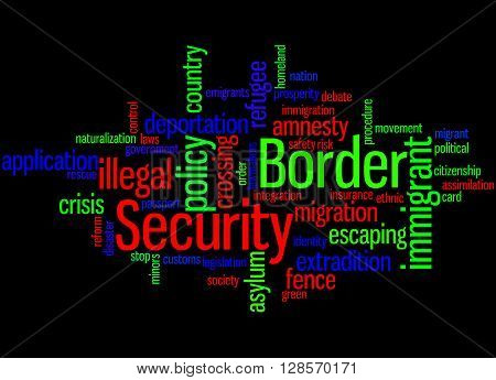 Border Security, Word Cloud Concept 5