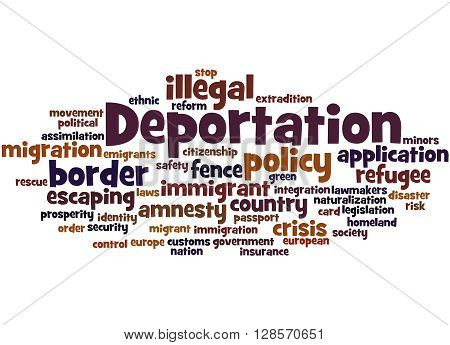 Deportation, Word Cloud Concept 3