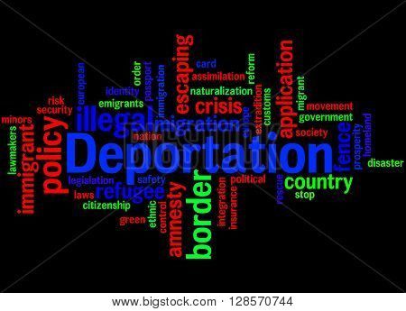 Deportation, Word Cloud Concept 7
