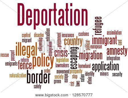 Deportation, Word Cloud Concept 9