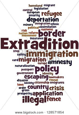 Extradition, Word Cloud Concept 2