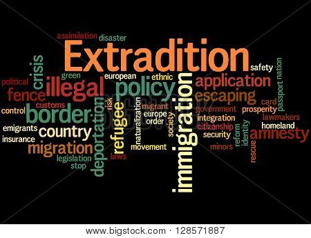Extradition, Word Cloud Concept 4
