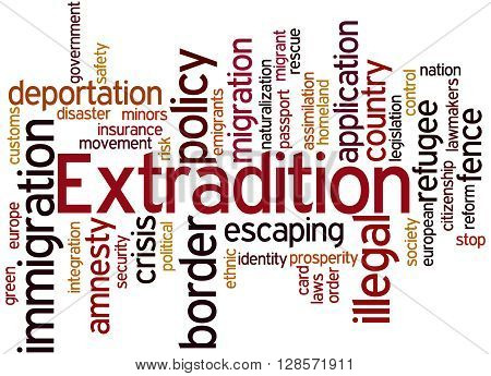 Extradition, Word Cloud Concept 5