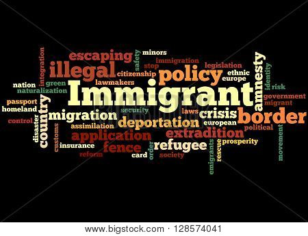Immigrant, Word Cloud Concept 5