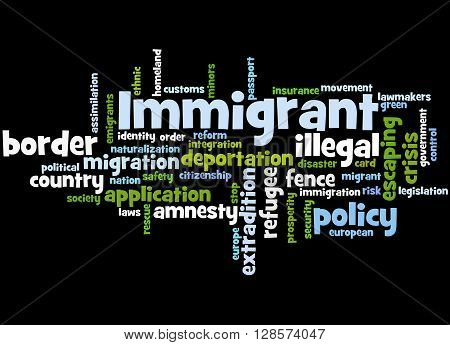 Immigrant, Word Cloud Concept 6