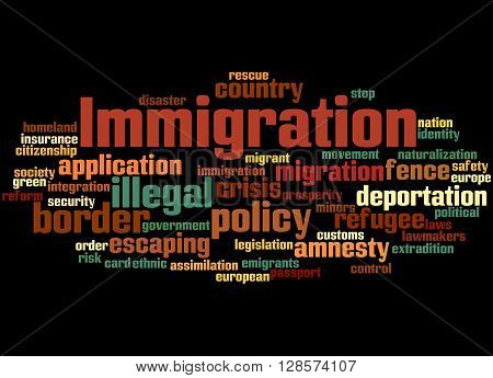 Immigration, Word Cloud Concept