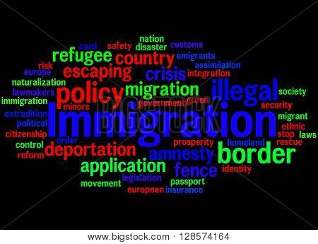 Immigration, Word Cloud Concept 5