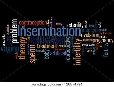 Insemination, Word Cloud Concept 6