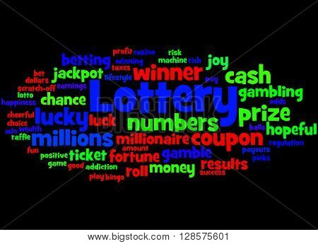 Lottery, Word Cloud Concept 6