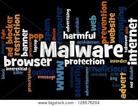 Malware, Word Cloud Concept 7