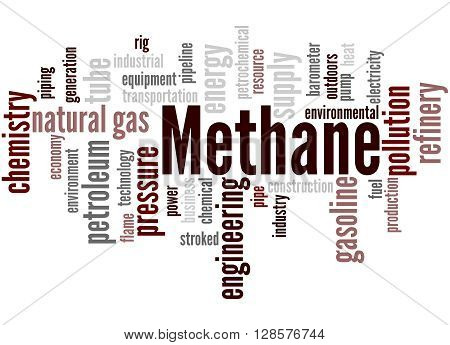 Methane, Word Cloud Concept 3