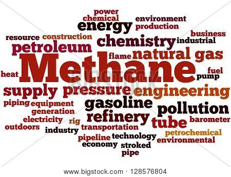 Methane, Word Cloud Concept 4