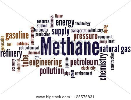 Methane, Word Cloud Concept 6