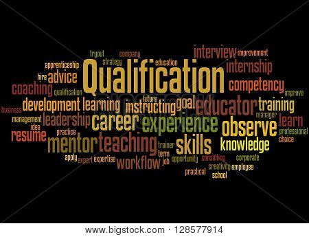 Qualification, Word Cloud Concept 5