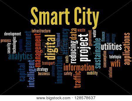 Smart City, Word Cloud Concept 3