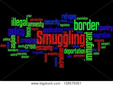 Smuggling, Word Cloud Concept 8