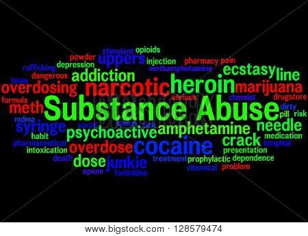 Substance Abuse, Word Cloud Concept 5
