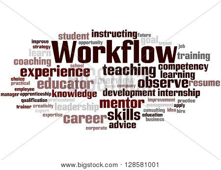 Workflow, Word Cloud Concept 8
