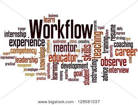 Workflow, Word Cloud Concept 9