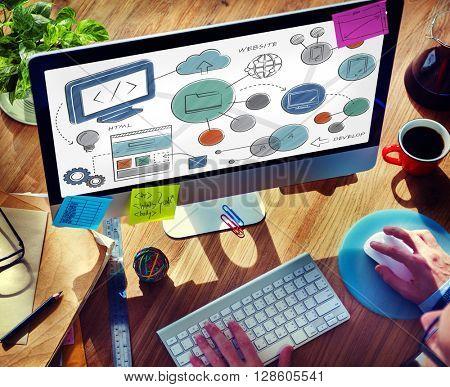 Web Design Development Style Ideas Website Concept