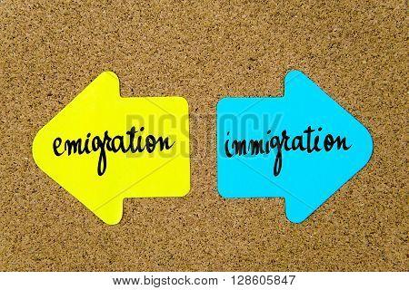 Message Emigration Versus Immigration