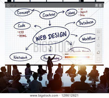 Web Design Ideas Creativity Programming Networking Software Concept
