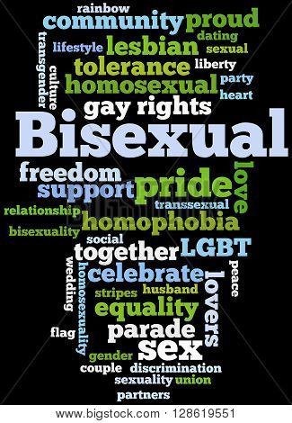 Bisexual, Word Cloud Concept 6