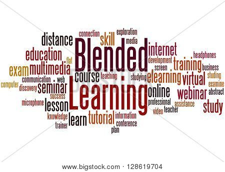 Blended Learning, Word Cloud Concept 4