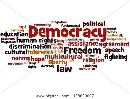 Democracy, Word Cloud Concept 6