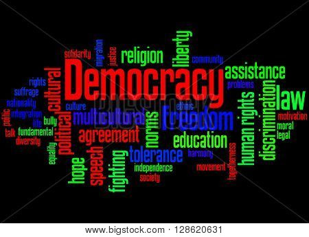 Democracy, Word Cloud Concept 7