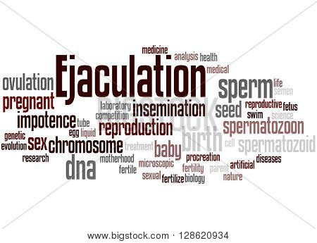 Ejaculation, Word Cloud Concept 6
