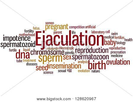 Ejaculation, Word Cloud Concept 9