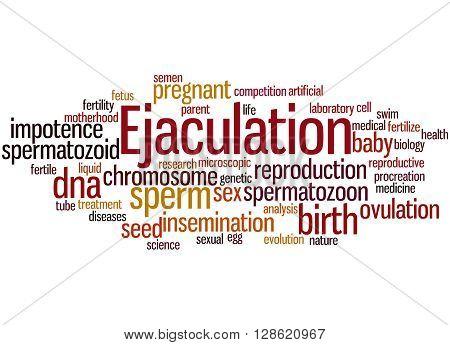Ejaculation, Word Cloud Concept 9