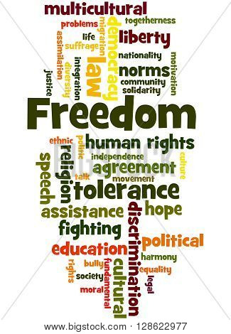 Freedom, Word Cloud Concept 3