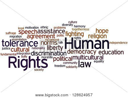 Human Rights, Word Cloud Concept 3