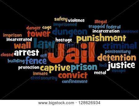 Jail, Word Cloud Concept
