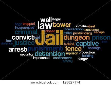 Jail, Word Cloud Concept 8