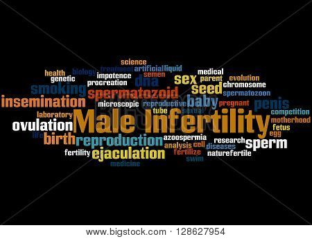 Male Infertility, Word Cloud Concept 7