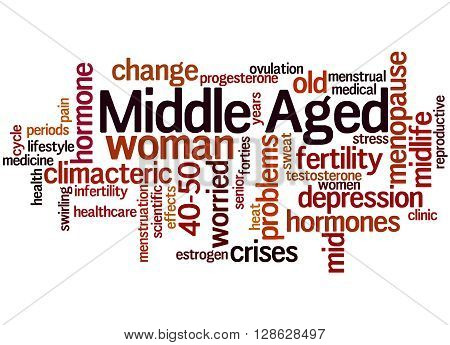 Middle Aged Woman, Word Cloud Concept 8