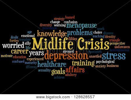 Midlife Crisis, Word Cloud Concept 3