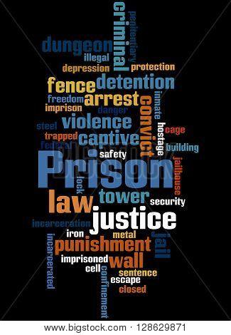 Prison, Word Cloud Concept 3