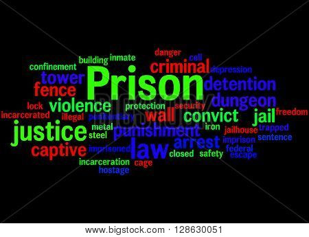 Prison, Word Cloud Concept 9