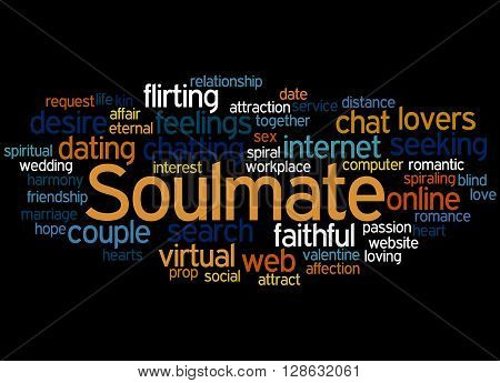 Soulmate, Word Cloud Concept 7