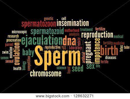 Sperm, Word Cloud Concept 2