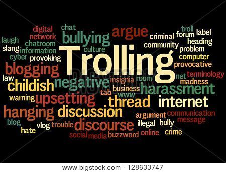 Trolling, Word Cloud Concept 2