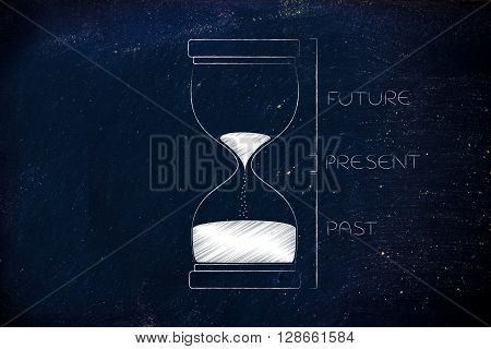 Hourglass With Past, Present And Future Captions