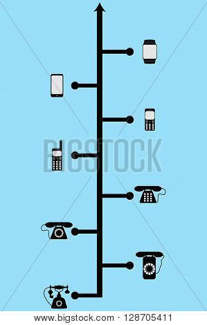 Progress era phones. Development progress phone or telephone mobile evolution technology. Vector flat design illustration