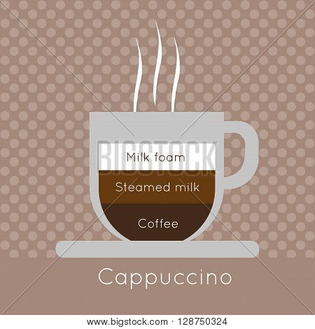 A cup of coffee with steam with milk foam steamed milk and cappuccino inscriptions in outlines over a brown background with dots digital vector image